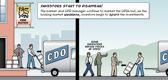 """cdo meltdown thesis Most recent harvard thesis to gain such publicity is the undergraduate economics thesis by akbarnett-hart, titled """"the story of the cdo market meltdown: an empirical analysis"""" it is a."""